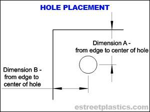 Hole Placement